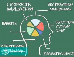 Ментальная арифметика в начальной школе